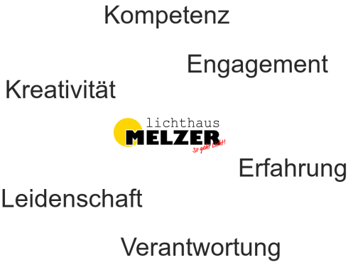 Werte der Lichthaus Melzer GmbH